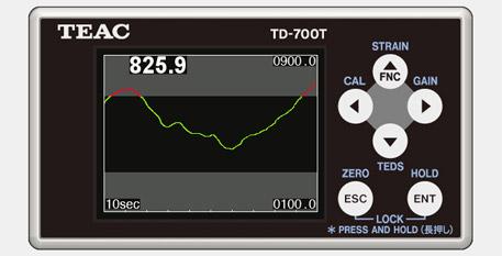 デジタル指示計 TD-700T グラフ表示イメージ 1