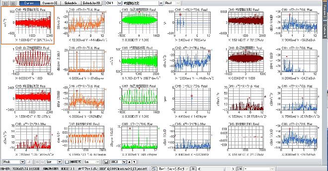 データステーションDS-3000 シリーズ ESUFEEL 画面