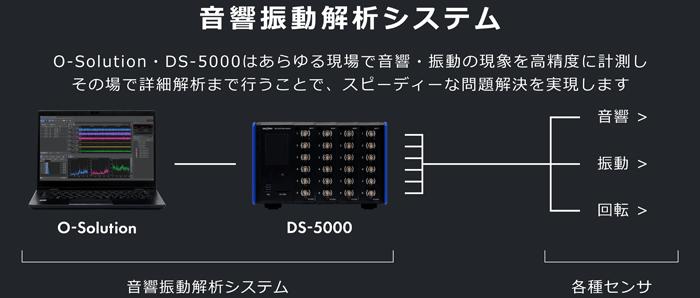 音響振動解析システム O-Solution・DS-5000