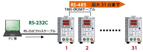 直流電源 KX-Sシリーズ PC接続イメージ